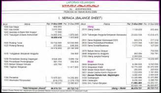 contoh membuat laporan keuangan bulanan laporan keuangan bulanan koperasi smandaka