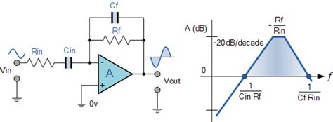 circuit diagram of integrator and differentiator using op the op differentiator lifier