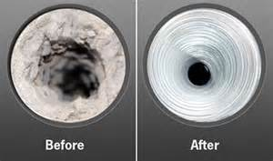 Clothes Dryer Vent Cleaning Dryer Vent Cleaning Home Dryer Vent Cleaning Commercial