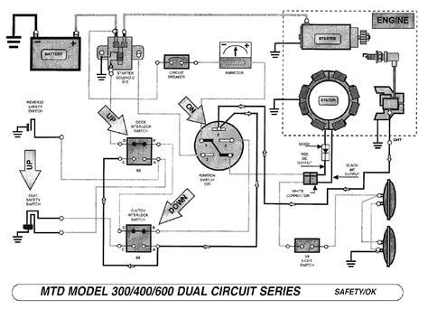 murray lawn tractor wiring free wiring diagrams