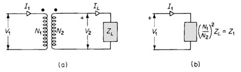 transformer impedance explained impedance ratio
