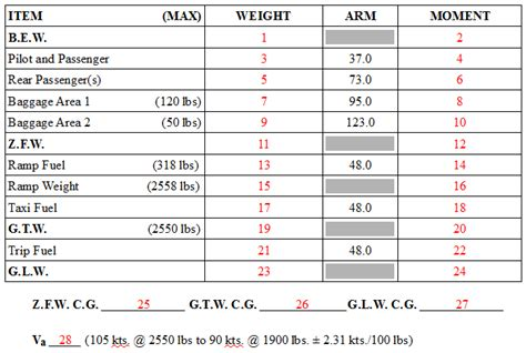 Weight And Balance Spreadsheet by Weight Balance Ca