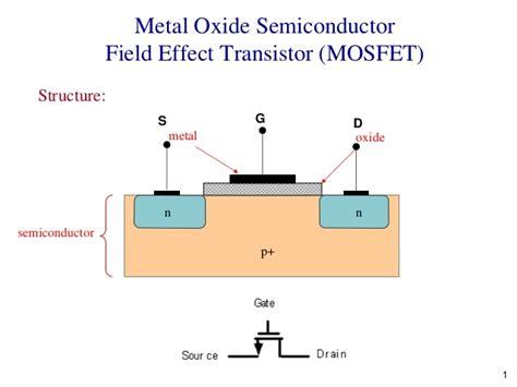 transistor mosfet slideshare 15 mosfet threshold voltage