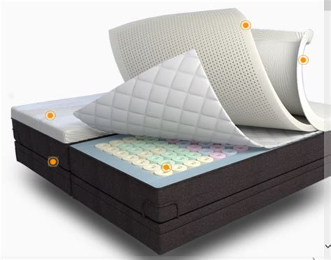 Reverie Mattress by Reverie Supreme Mattress Reviews