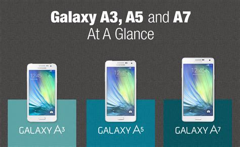 Hp Samsung A3 A5 A7 samsung galaxy a3 y a5 mexico wroc awski informator