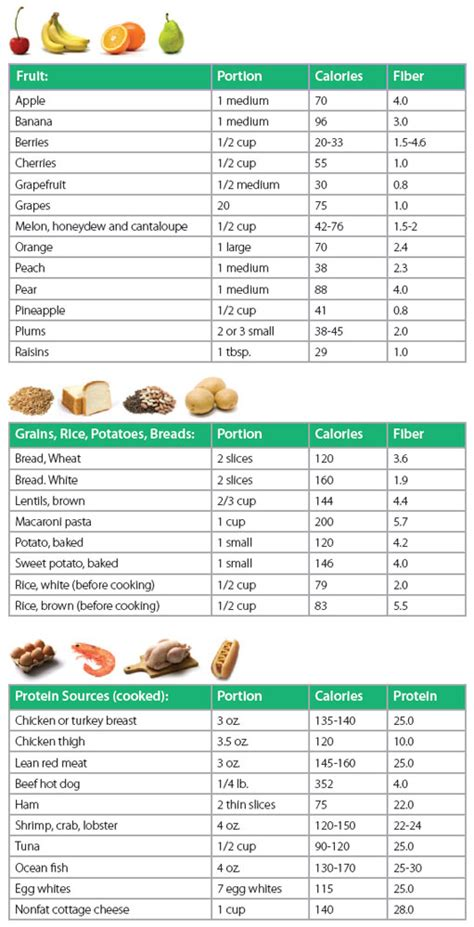 Dieting Guide by The Ultimate Beginners Guide To Clean Healthy