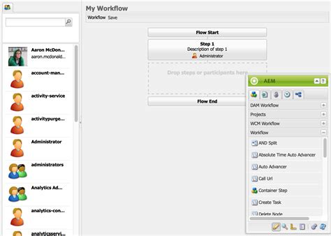 workflow models creating workflow models
