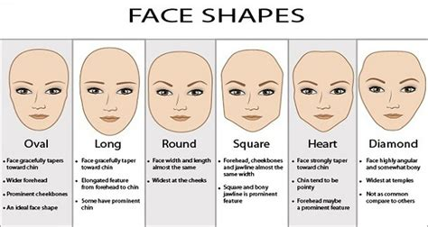 types of hair for types of faces shapes women haircuts for each face shape boldbarber com