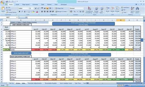 Sales Forecast Spreadsheet Template Excel Forecast Spreadsheet Template Forecast Spreadsheet Sales Forecast Template Excel