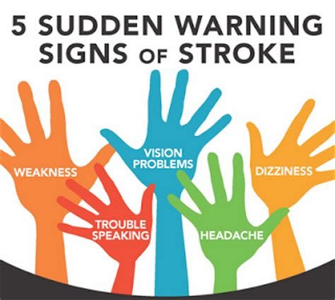 signs of a stroke in a the dangerous and warning signs of stroke artikulouno