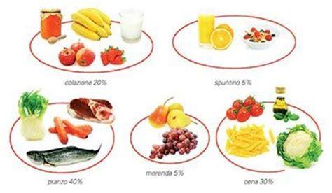 inran linee guida per una sana alimentazione linee guida per una sana alimentazione inran