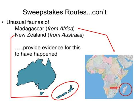 Sweepstakes Route - ppt zoogeography powerpoint presentation id 972368