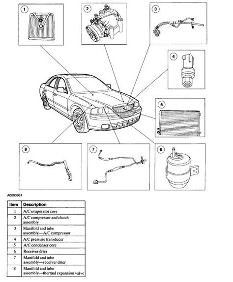 auto air conditioning repair 2006 lincoln ls electronic valve timing service manual how to recharge 2005 lincoln ls ac how to add freon in a 2000 2002 lincoln ls