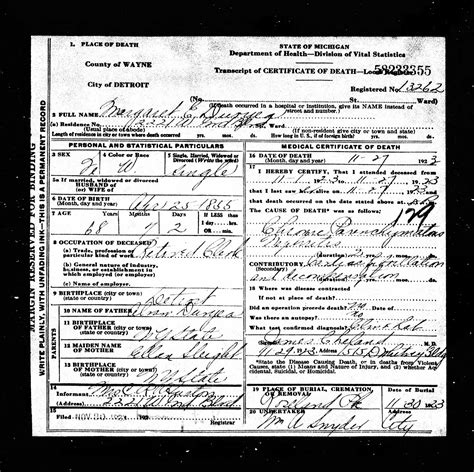 Detroit Vital Records Birth Certificate Lovely Photograph Of Where To Get Birth Certificate In Detroit Business Cards And