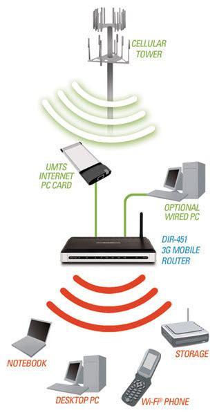 universal mobile telecommunications system opinions on universal mobile telecommunications system