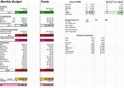 Ninja Budget Married Edition Punch Debt In The Face Couples Budget Template