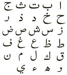 Wallpapers alif baa taa letters