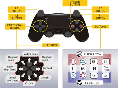 ps3 button layout for pc street fighter v ps4 arcade stick controller layout how