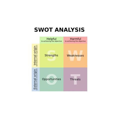 free swot analysis template for project managers