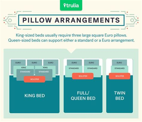 What Is The Highest Thread Count For Sheets by 1000 Ideas About Pillow Arrangement On Pinterest Bed
