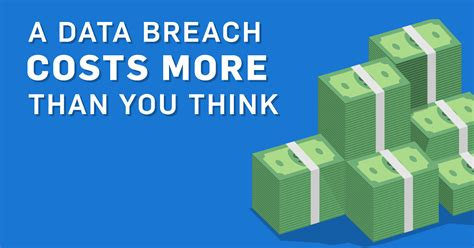 how much does a trained protection cost how much does a data breach cost your organization