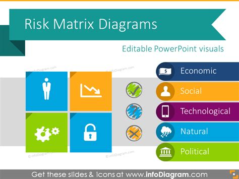 ppt templates for risk over 40 risk matrix diagrams types icons severity ppt template