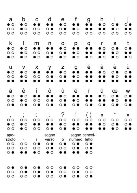 lettere braille 25 best ideas about alfabeto braille on