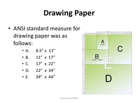 engineering drawing class