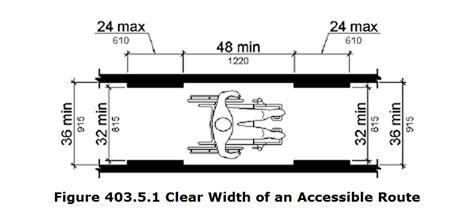 ada sidewalk width standards related keywords ada sidewalk width standards long tail keywords