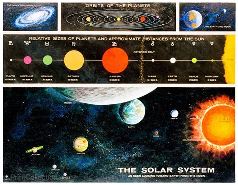 8 Facts On The Solar System by 17 Best Ideas About Solar System Facts On