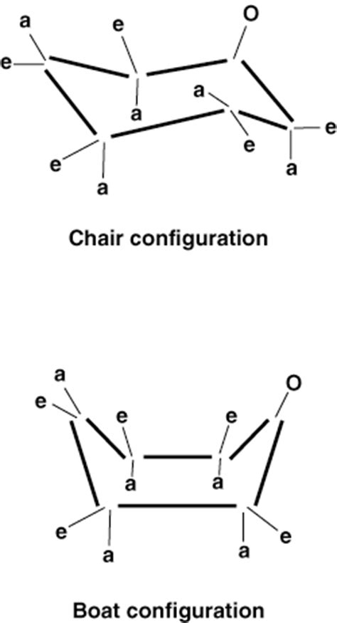 d conformation carbohydrates most stable chair conformation of glucose 28 images