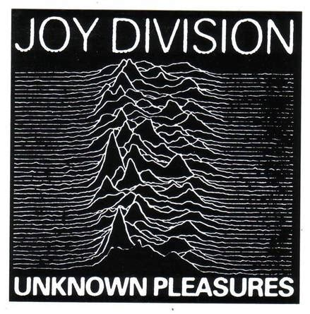 Unknown Pleasures – Disorder & Other Unknown Pleasures Unknowns:de