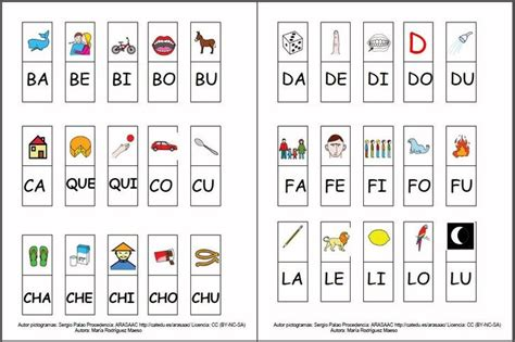 cartilla fonetica para imprimir materiales cartilla de lectura fotosil 225 bica may 250 sculas