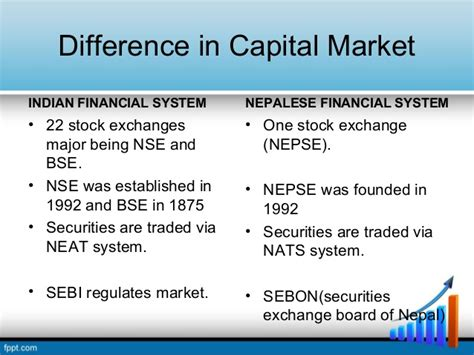 Mba In Financial Markets Nse by Difference Between Indian And Nepalese Financial System