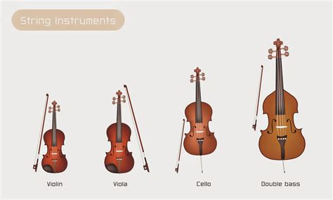 String How To - children and the quot string family quot of the orchestra