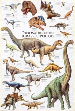 printable dinosaur poster dinosaur posters for sale at allposters com