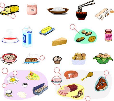 about food food еда база английского языка