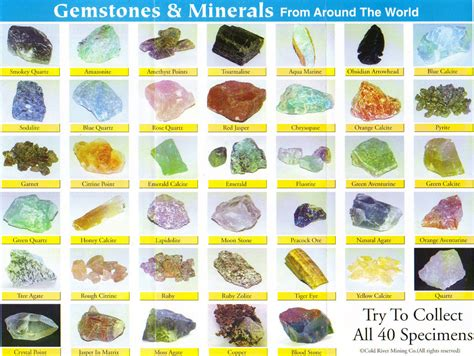 gemstone identification chart images