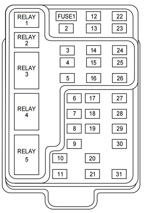 lincoln blackwood  fuse box diagram auto genius