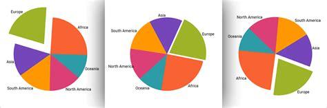 To Market Recap Pie Slicer by Pie Chart Component Xamarin Ultimate Ui