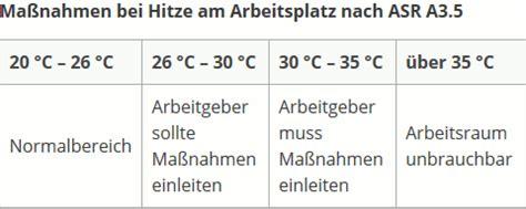 Was Tun Gegen Hitze Im Haus by Raumtemperatur Am Arbeitsplatz Arbeitsst 228 Ttenverordnung