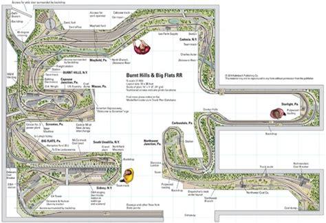 online train layout design n scale burnt hills big flats rr modelrailroader com