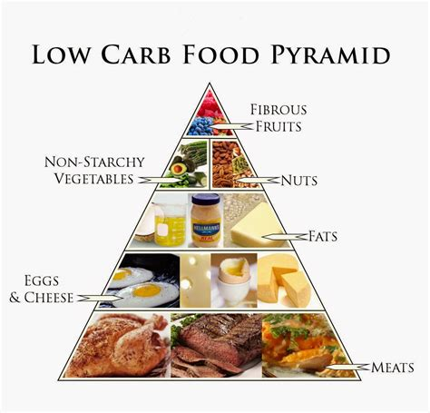 what foods are carbohydrates diet treatment for hypothyroidism