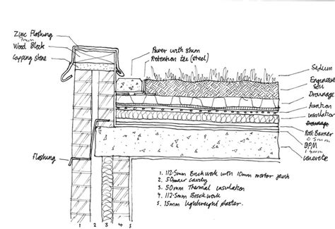 green roof detail section technology ac portfolio