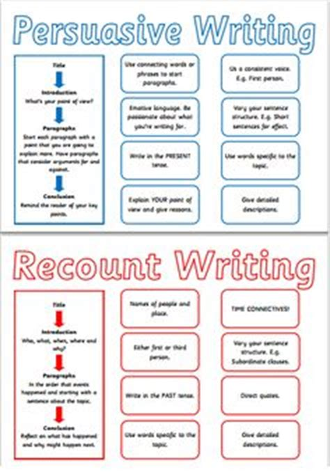 brief concise and clear the basics of writing for relations and communications books 1000 ideas about recount writing on success
