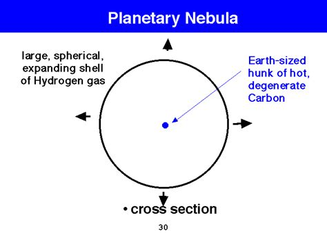 nebula diagram diagram of a nebula pics about space
