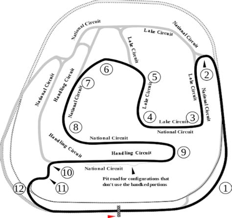 motor racing circuits uk motor racing circuits letter days