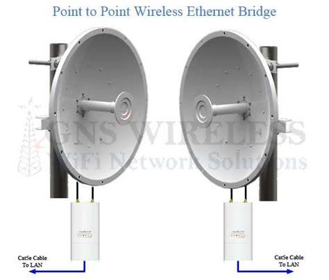 10 mile outdoor wireless bridge antennas range gns wireless llc