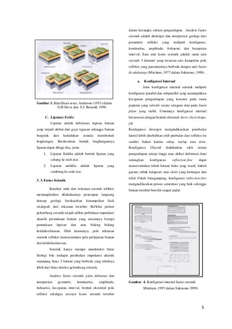 Interpretasi Seismik Refleksi interpretasi data seismik pada formasi plover cekungan bonaparte