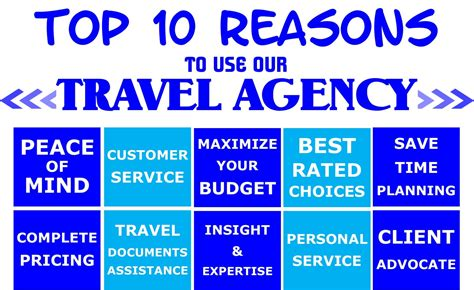 Reasons To Take The New 2 by Home Www Yourtravelstore